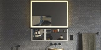 Top options for customizing a bathroom